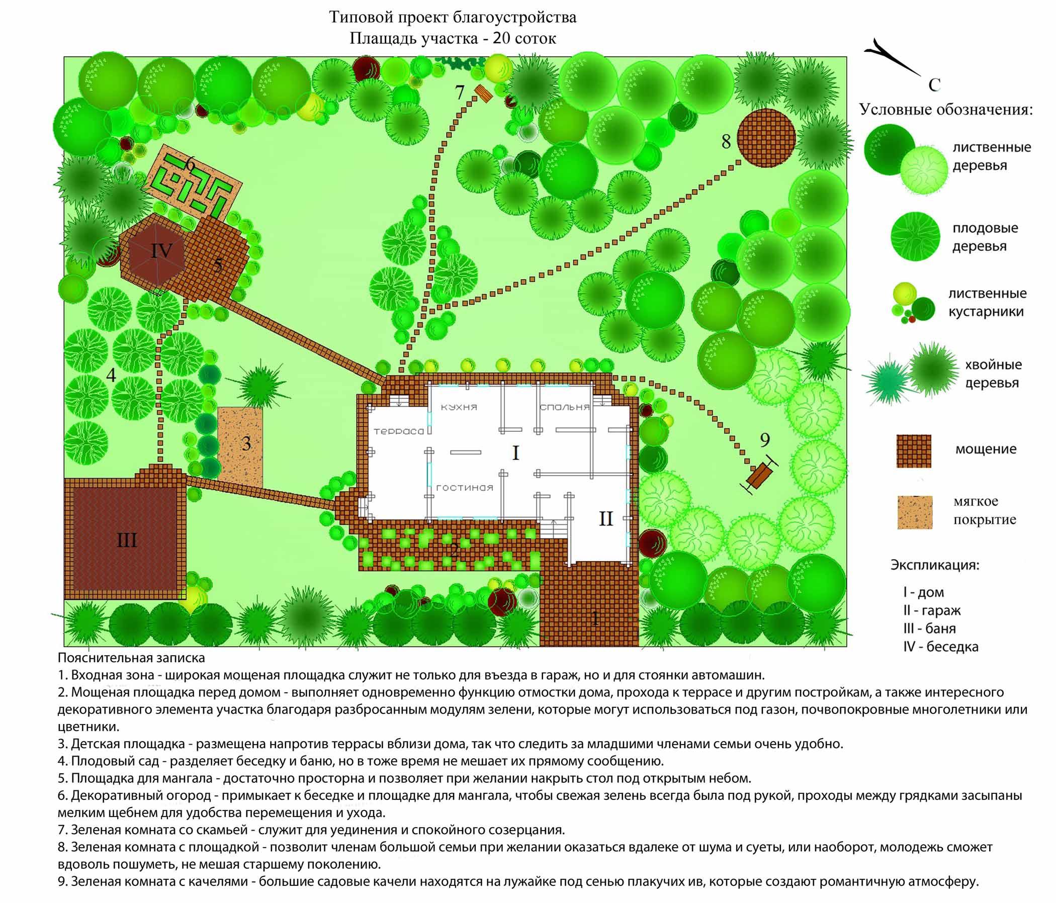 Планирование загородного участка - ���� 2