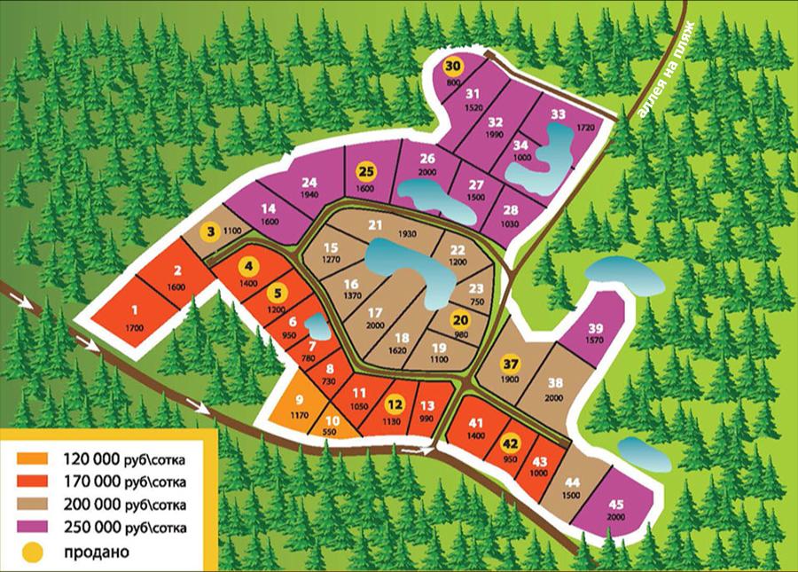 Генеральный план Ладожский пляж
