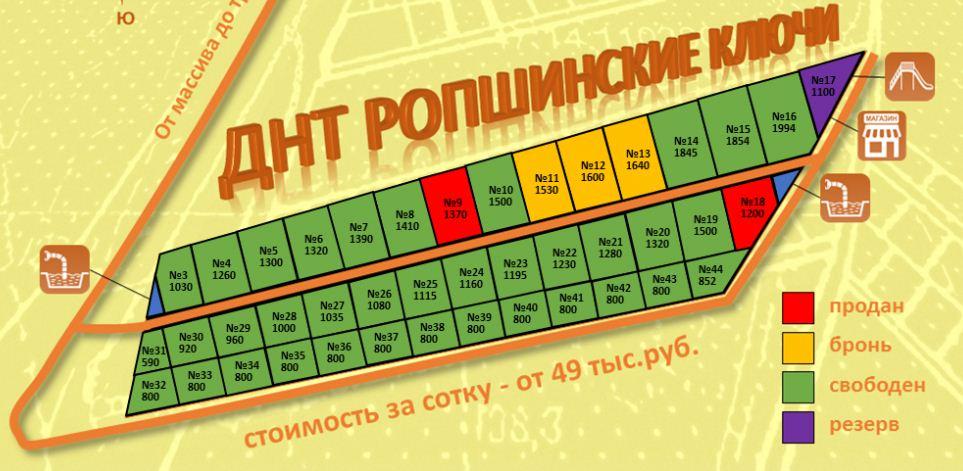 Генеральный план Ропшинские ключи