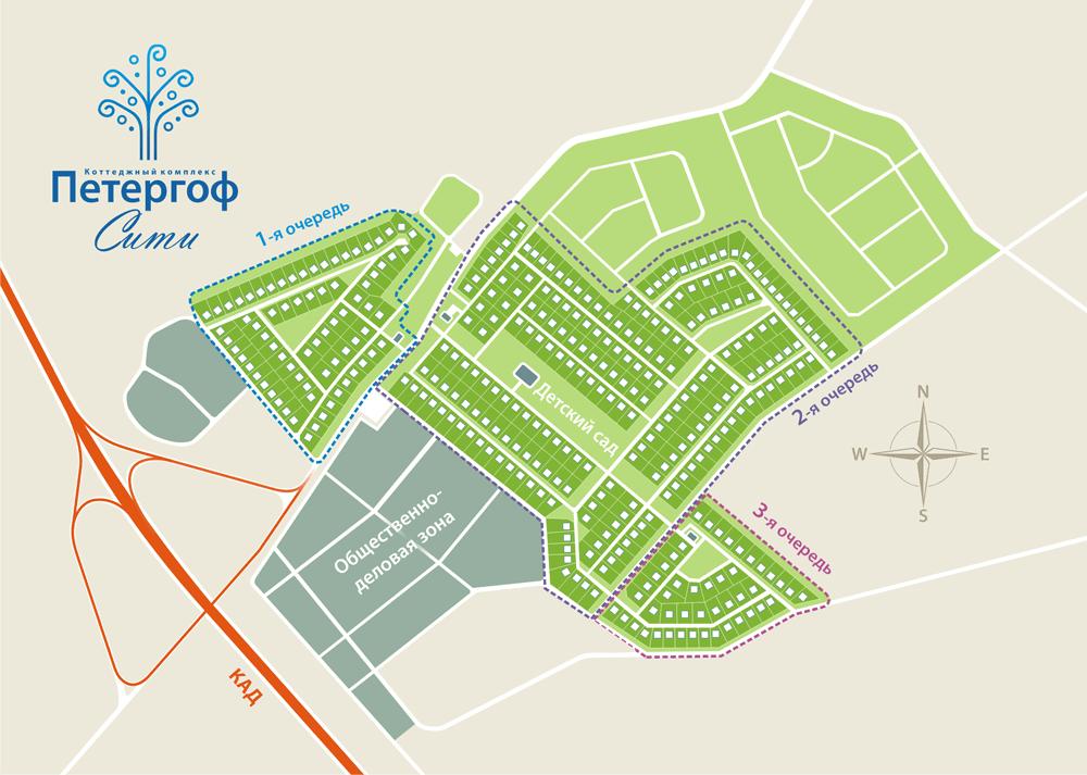 Генеральный план Петергоф-Сити