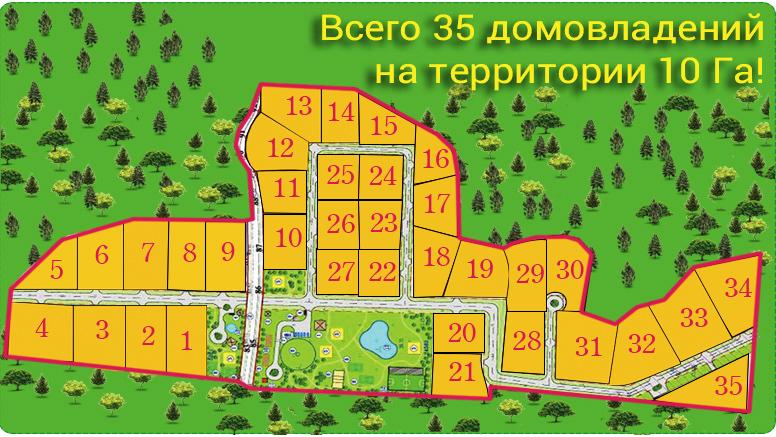 Генеральный план Малинки