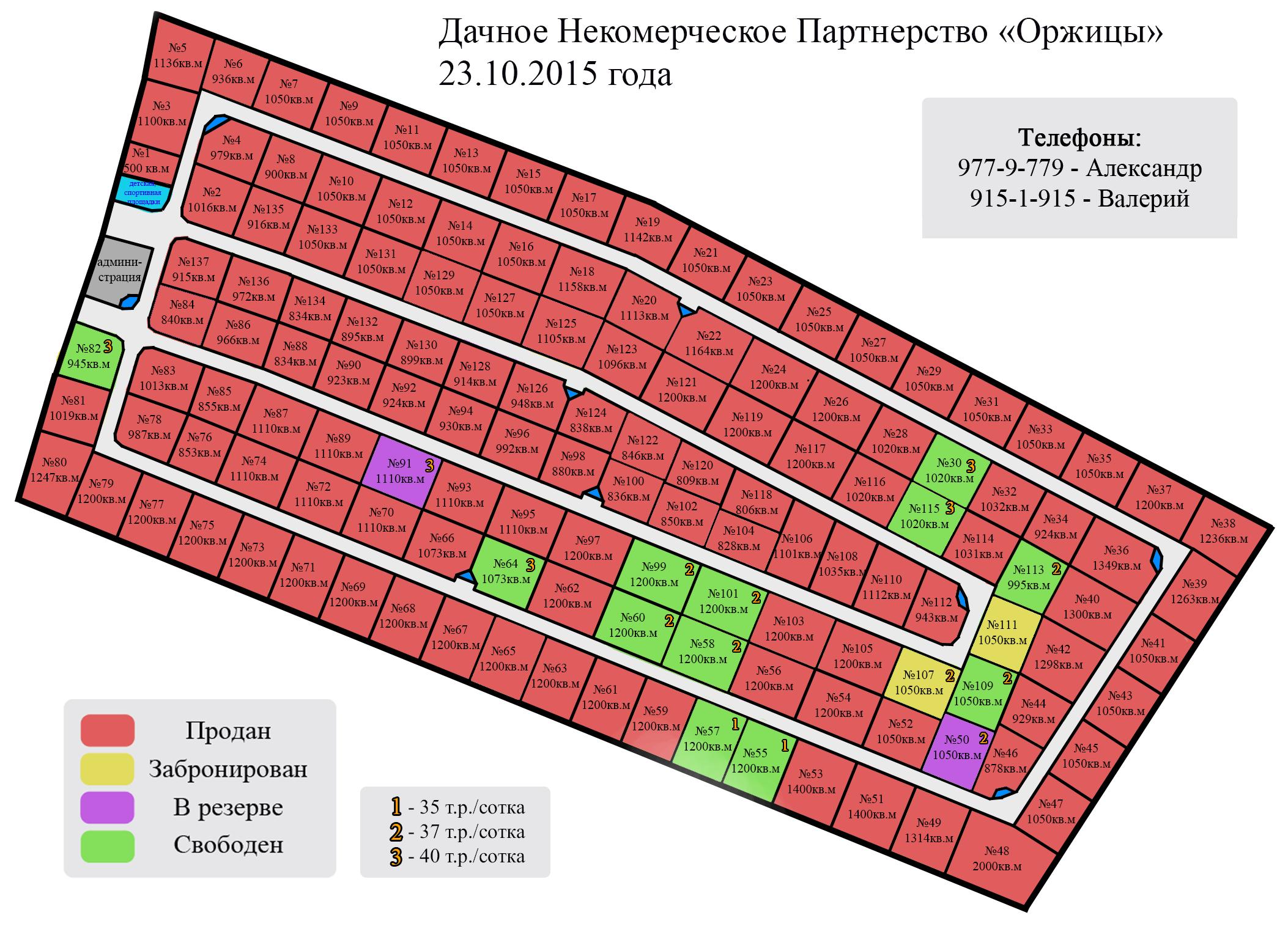 Генеральный план Оржицы