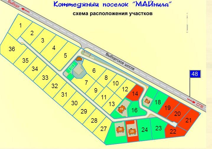Генеральный план МАЙнила