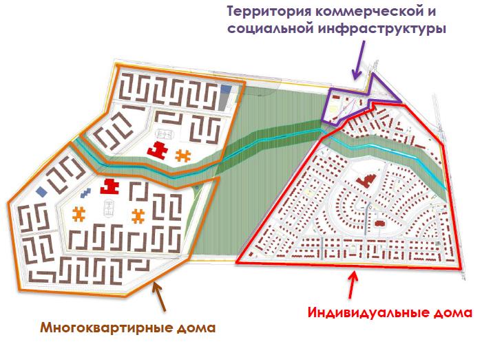 Генеральный план Большой Пушкин