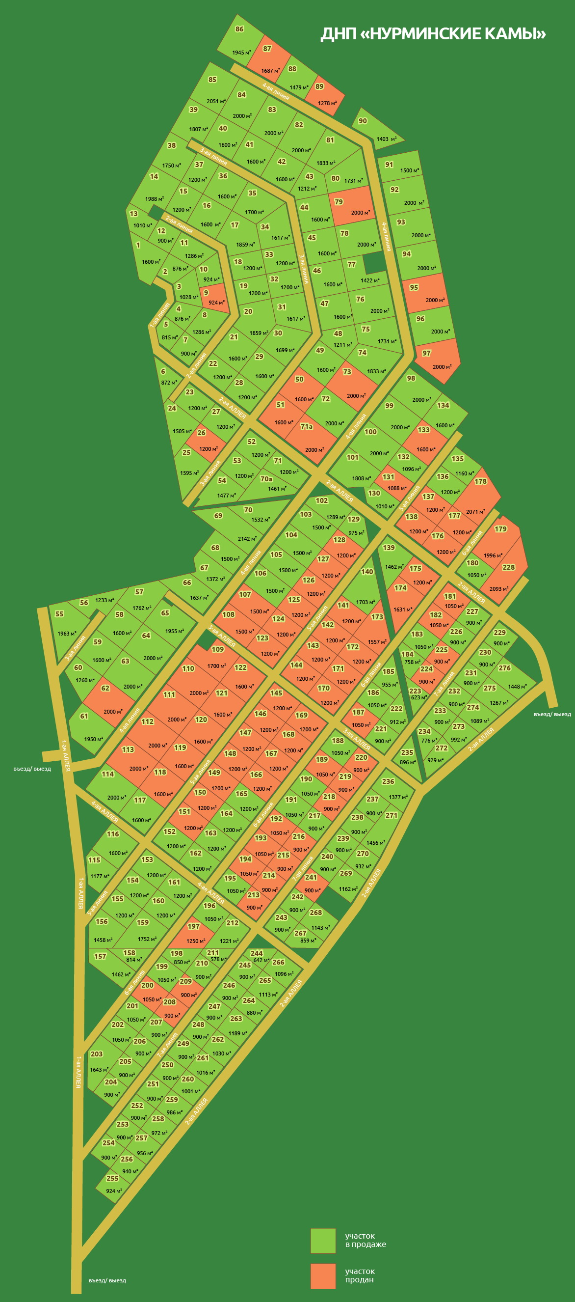Генеральный план Нурминские Камы