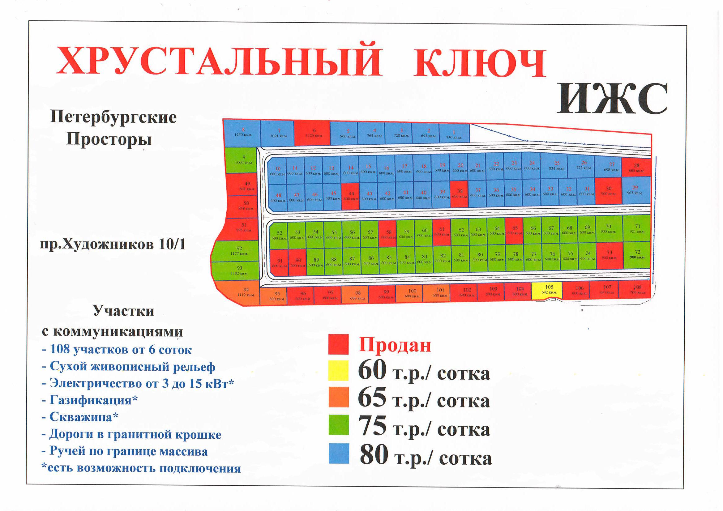 Генеральный план Хрустальный Ключ