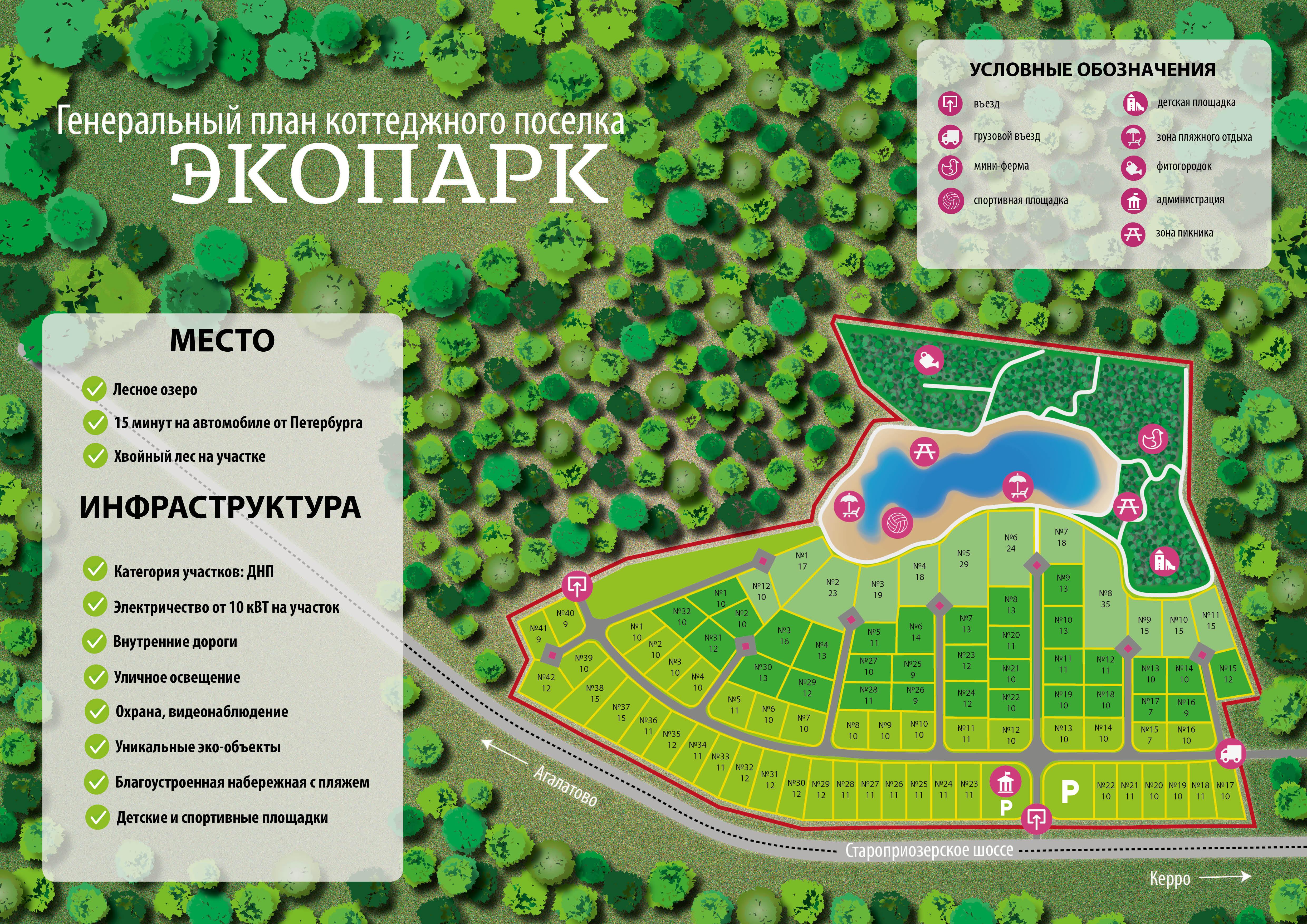 Генеральный план Экопарк