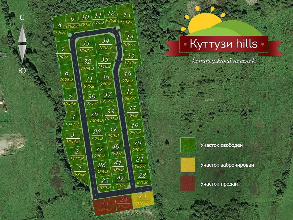 Генеральный план Куттузи Hills