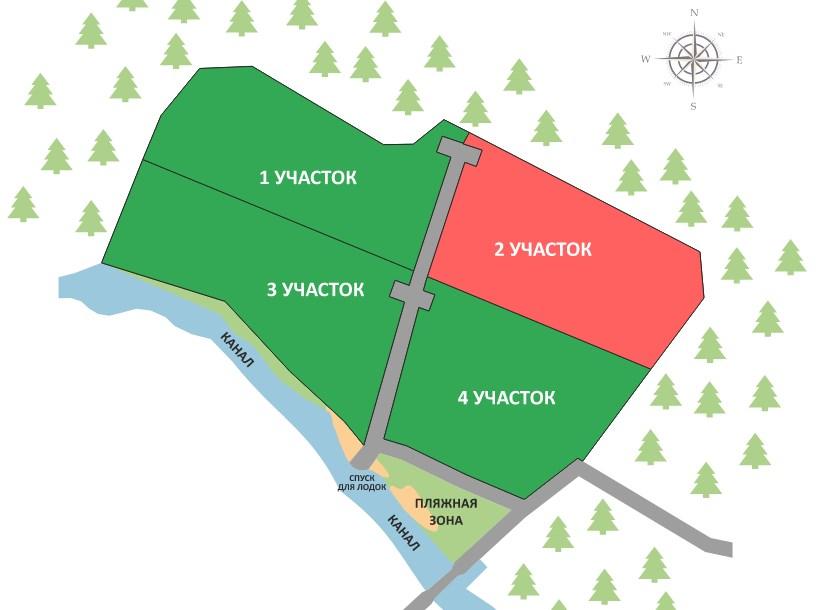 Генеральный план Prime4you