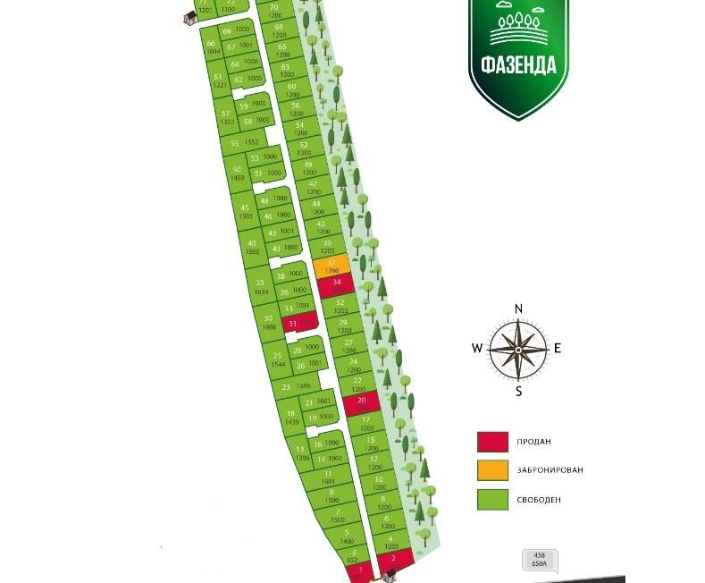 Генеральный план Фазенда
