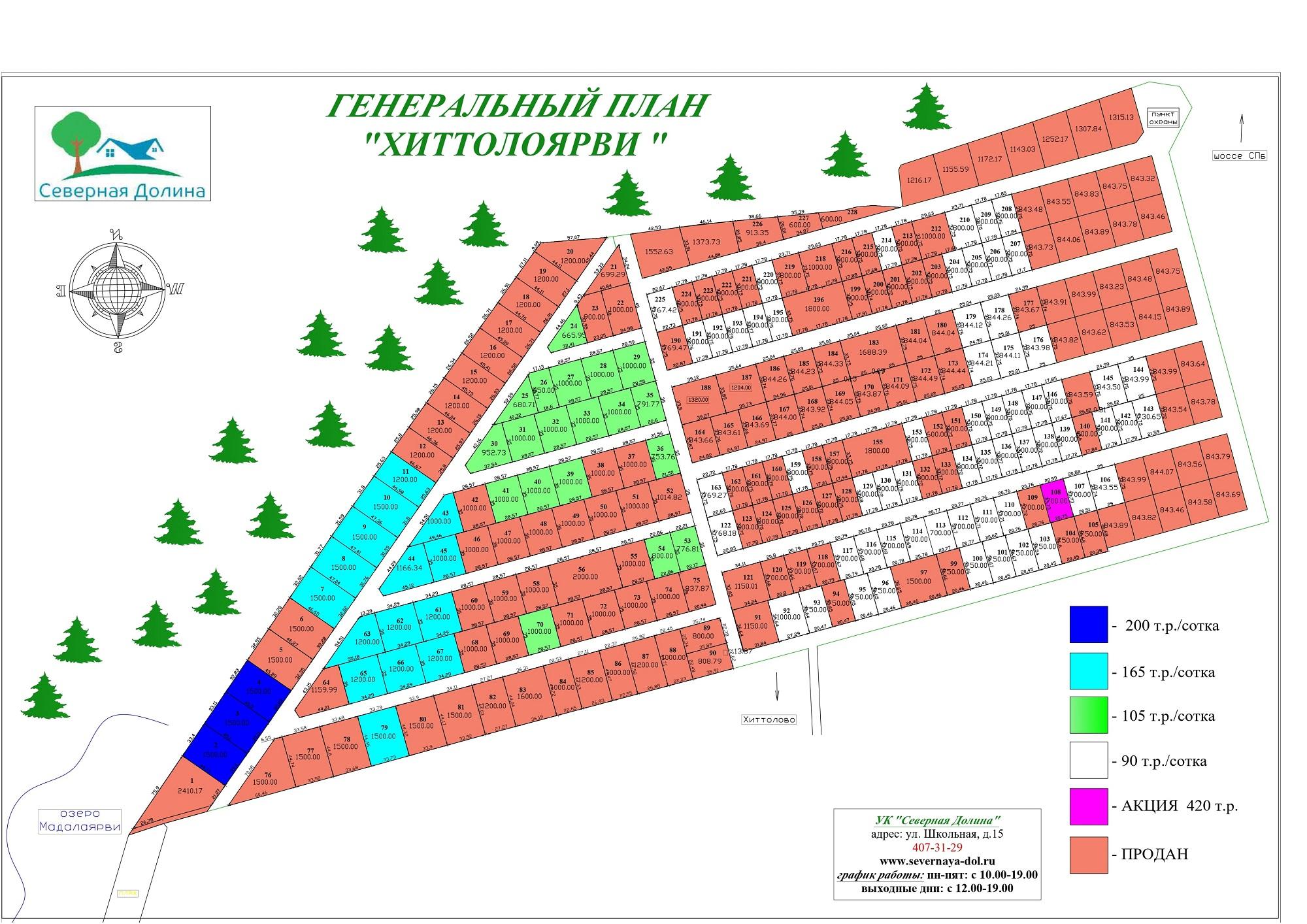 Генеральный план Хиттолоярви