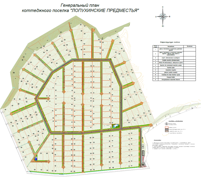 Генеральный план Лопухинские предместья